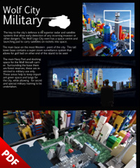 Wolf City Military
