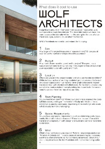 What does it cost to use WOLF Architects