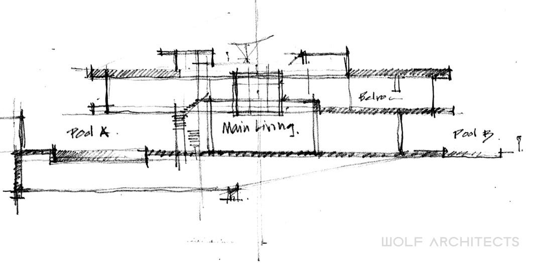 Architect Question mark